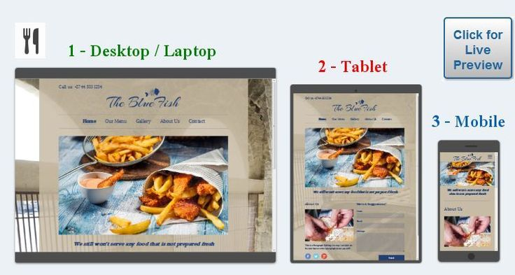 Multi Websites - Desktop, Tablet