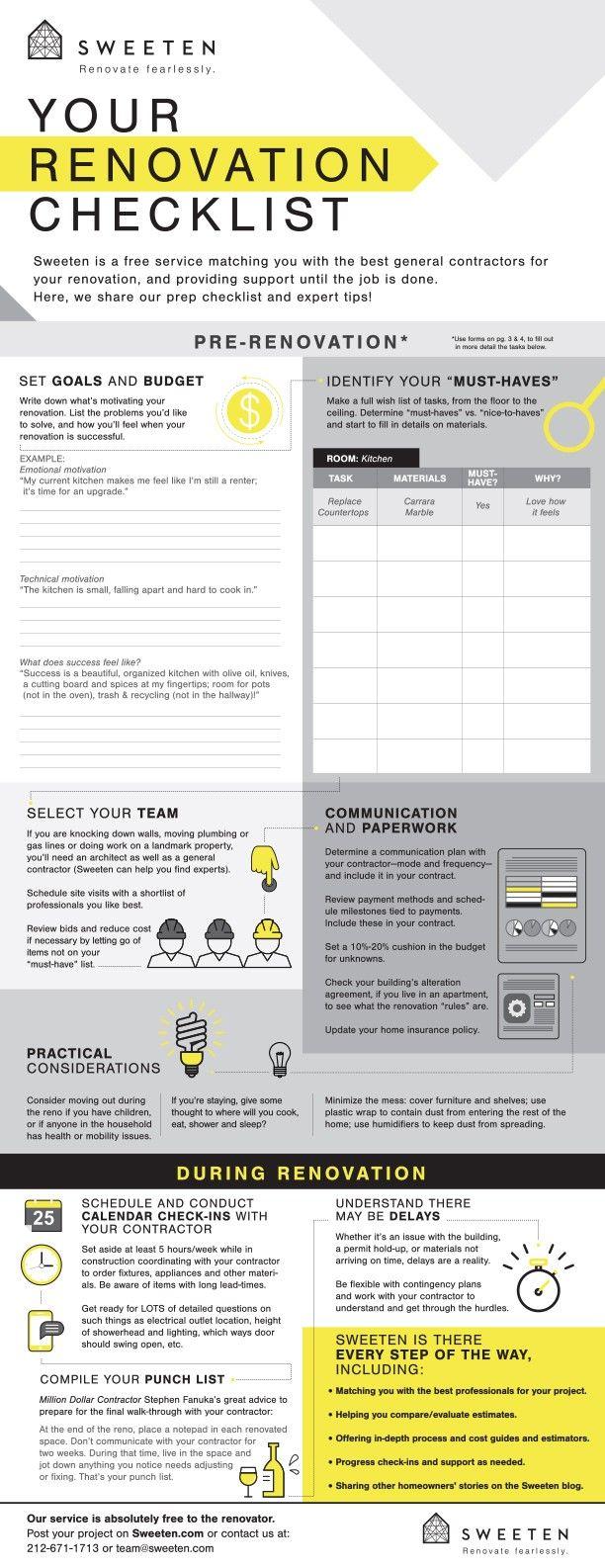 A Renovation Checklist In 2020 Renovation Planner Renovations Checklist Nj home improvement contract template