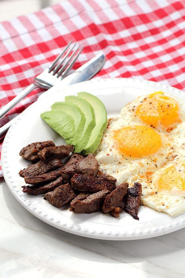 Sometimes all you need are some simple steak & eggs! This easy low carb breakfast recipe can be made in under 10 minutes! Perfect for busy mornings or when you have leftover steak from the night before! Low carb, paleo and gluten free!