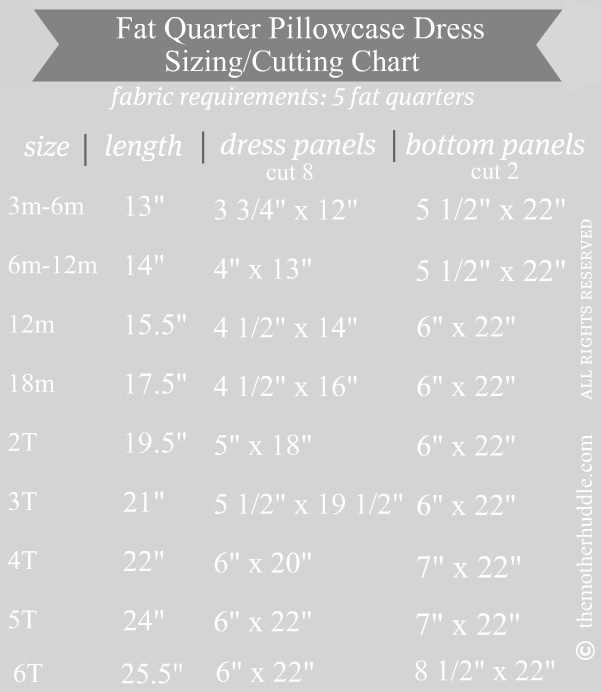 FQ Pillowcase Dress Sizing Guide: Pillows Cases, Mothers Huddl, Size Charts, Dresses Size, Pillow Case Dresses, Pillowcases Dresses, Fat Quarter, Quarter Pillowcases, Cut Charts