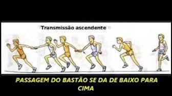 VIDEO AULA DE ATLETISMO - YouTube