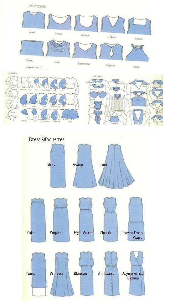 Modelos de mangas, golas, vestidos