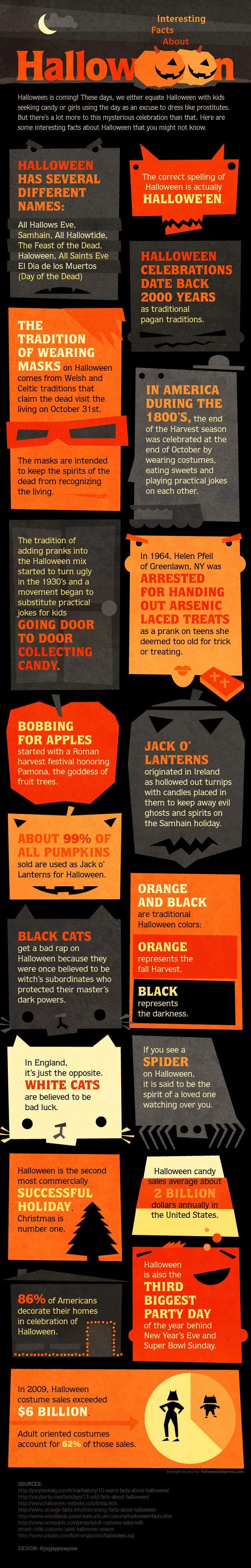 Facts about Halloween!