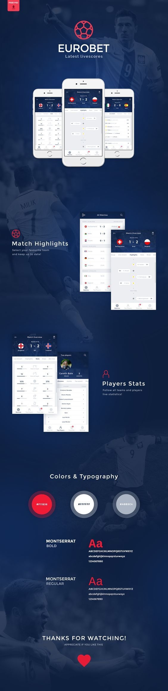 Get the latest championship scores! Eurobet is free PSD Mobile App with clean fonts and elegant design. This template includes 6 screens that will provide the necessary inspiration to create your next UI project.: