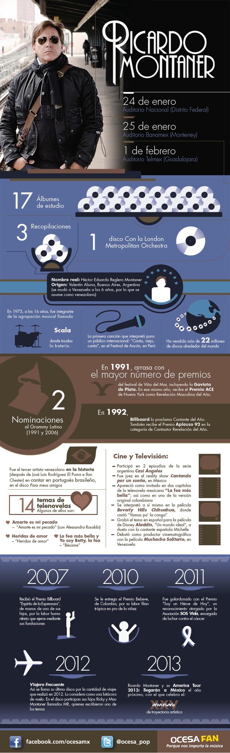 Gran infografía de Ocesa sobre Ricardo Montaner :)
