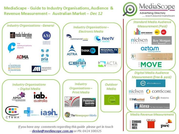 MediaScape - Guide to Industry Associations, Audience & Revenue Measurement - Dec 12