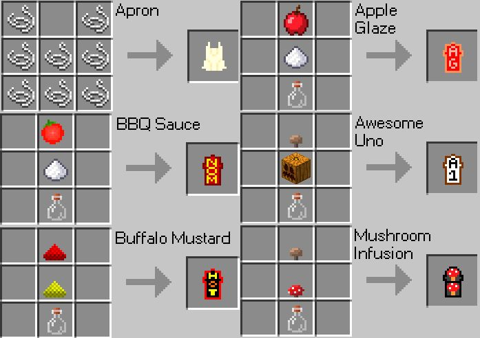 how to make items in minecraft | BuffFood for Minecraft - Minecraft Forum