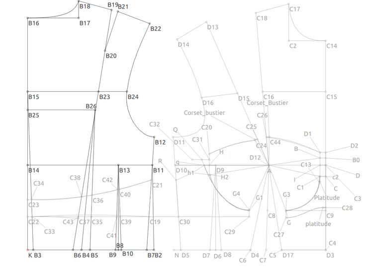 Valentina is open source pattern drafting software