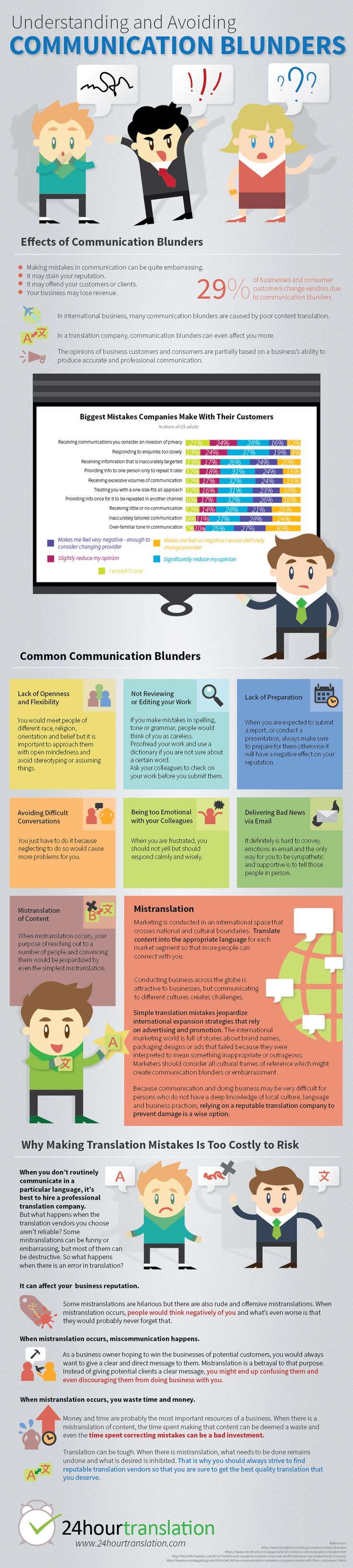 How to Avoid Communication Mistakes For A More Successful Marketing