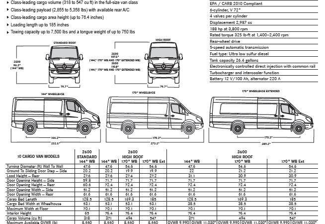 Resultat De Recherche D Images Pour Dimension Interieure Ford Transit Fourgon Amenage Camping Car Fourgon Amenage Van Amenage