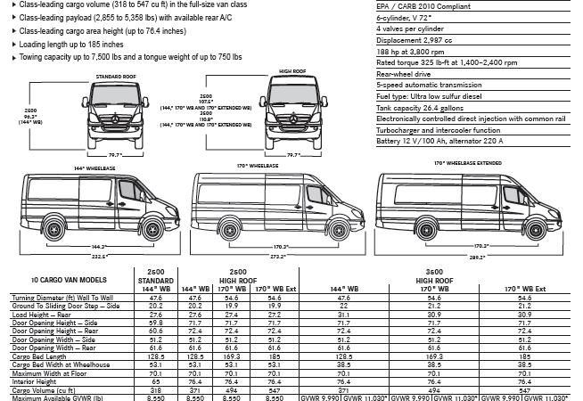 Sprinter Size Diagrams With Images Mercedes Sprinter Sprinter