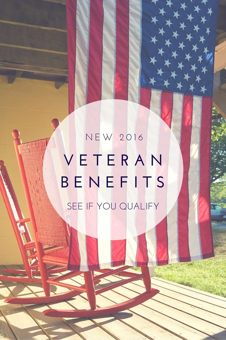 ATTENTION VETERANS AND FAMILY MEMBERS: Take this survey to learn more about your 2016 military benefits for buying or refinancing your home!