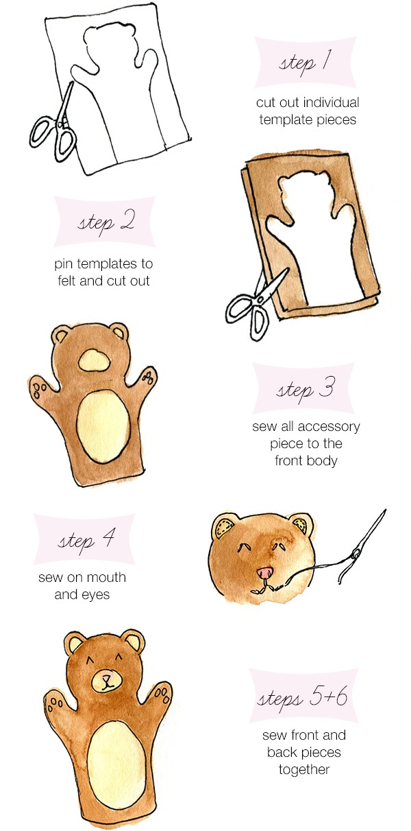 Steps to DIY hand puppets!