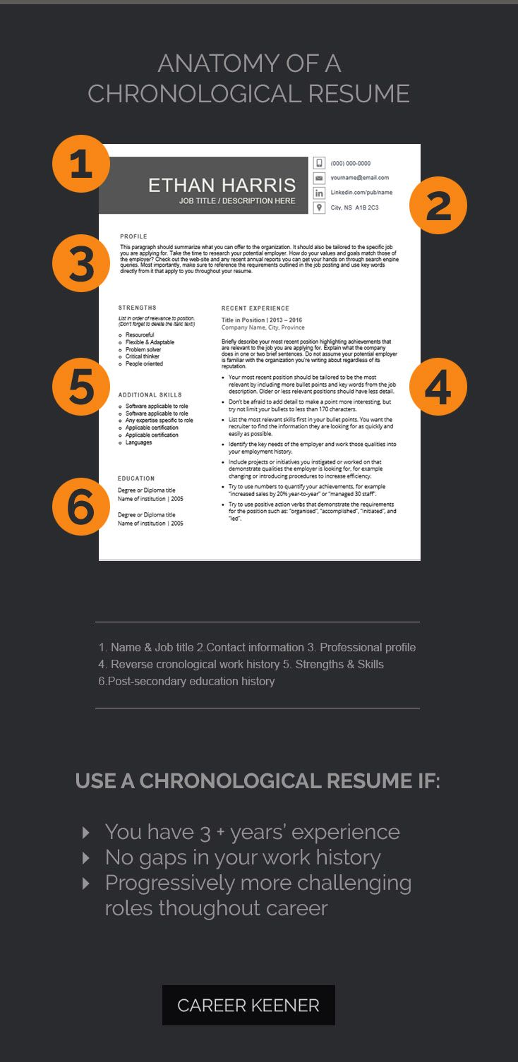 Chronological resume templates for word by Career Keener - Professional resume templates