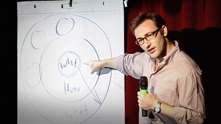 September 2009 at TEDxPuget Sound - Simon Sinek: How great leaders inspire action