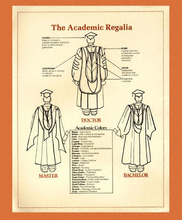 17 Best ideas about Graduation Regalia on Pinterest | Graduation ...