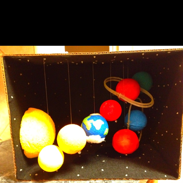 Box Solar System Model - Pics about space