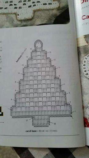 christmas 35, https://s-media-cache-ak0.pinimg.com/originals/eb/b9/db/ebb9dbf825f1e2a9258816492b7c22de.jpg