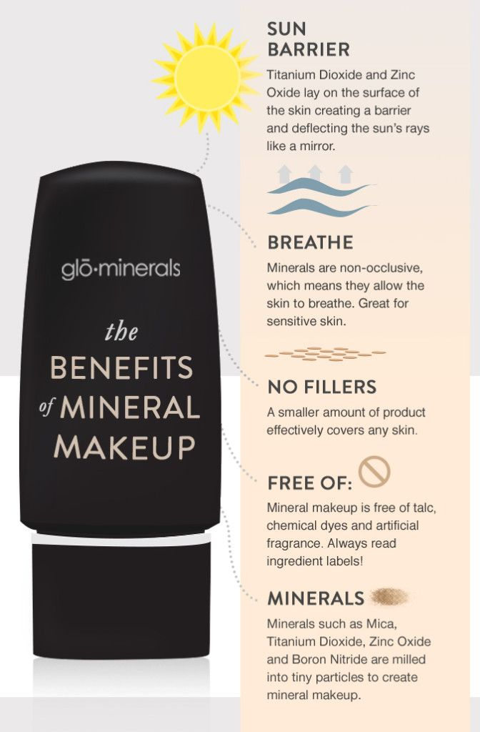 Stop suffering with heavy, unhealthy, and skin irritating makeup. Discover the many benefits of mineral makeup with glo minerals.