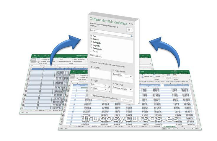 Tabla dinámica de varias hojas en Excel