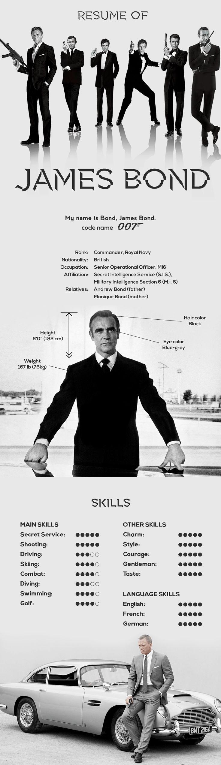 Kickresume.com tarafından hazırlanan infografik ise efsane film karakteri James Bond'un özgeçmişini sunuyor. #JamesBond #film #sinema #özgeçmiş #resume #dizi #infografik #infographic #work #business #socialbusiness #kariyer #movie #cv