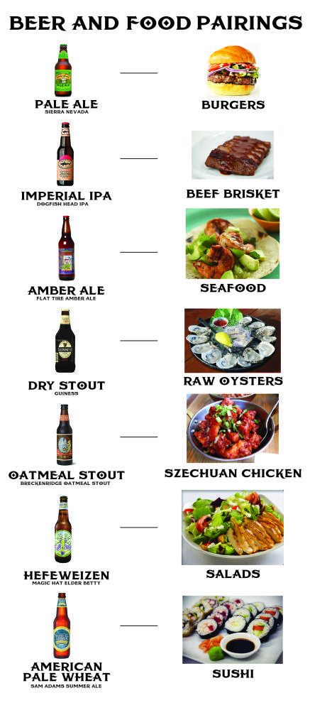 "BEER AND FOOD PAIRINGS via LOVE LETTERS TO HOME.  www.LiquorList.com  ""The Marketplace for Adults with Taste"" @LiquorListcom   #LiquorList"