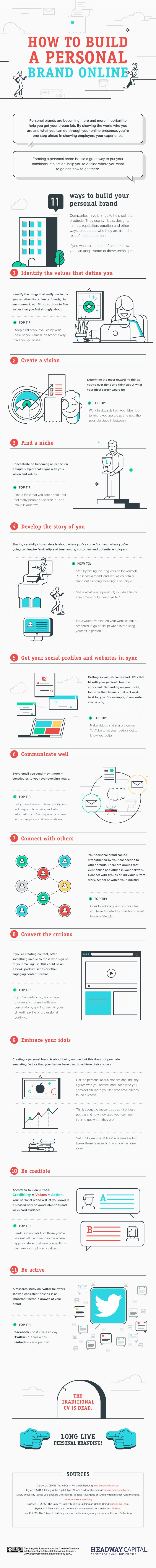 How to Build a Personal Brand Online [Infographic]