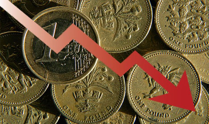 Pound to euro exchange rate: Experts warn sterling could reach £1 to €1 THIS year