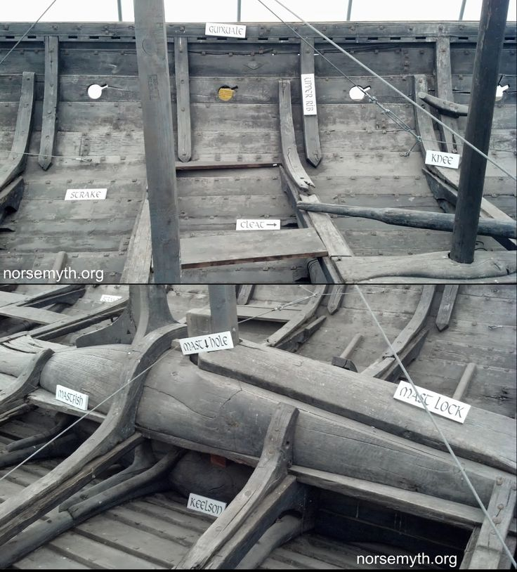 """Viking ship construction. Strakes and Knees provide flexibility of the hull, both lenghtwise, and athwart. The mast sits in the Keelson, and is held in place by the Mast Lock (aka Mast Partner), and can be removed. A ship design only a very highly sophisticated culture could have developed, over many centuries! Thus, the term """"viking age"""" is nonsense! http://www.norsemyth.org/2013/10/viking-ship-field-trip.html"""