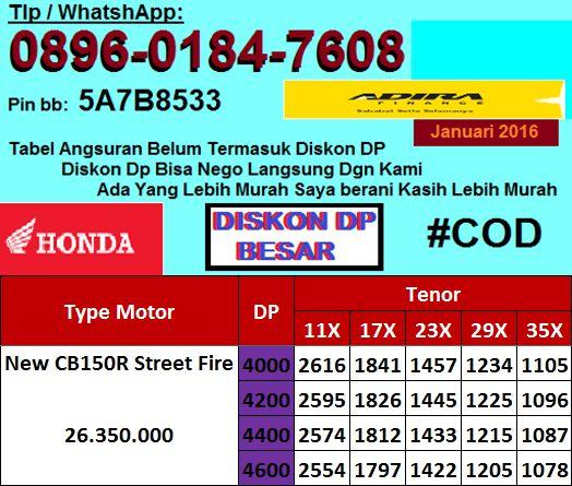 TEMPAT GADAI BPKB MOBIL DAN MOTOR: TABEL ANGSURAN KREDIT ...