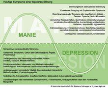 Bipolare Störung-http://dgbs.de/bipolare-stoerung/