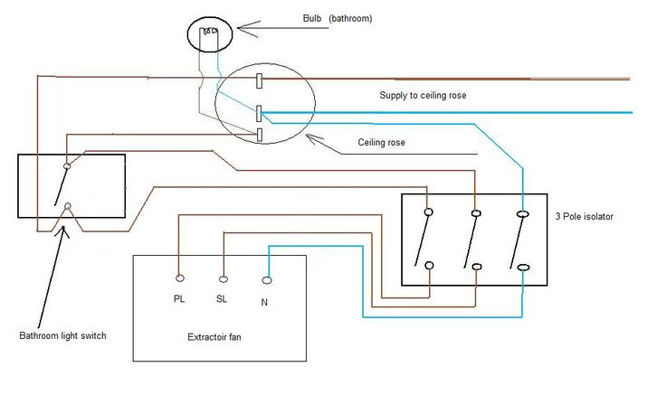 wiring diagram for bathroom fan isolator switch wiring how to wire a extractor fan on wiring diagram for bathroom fan isolator switch