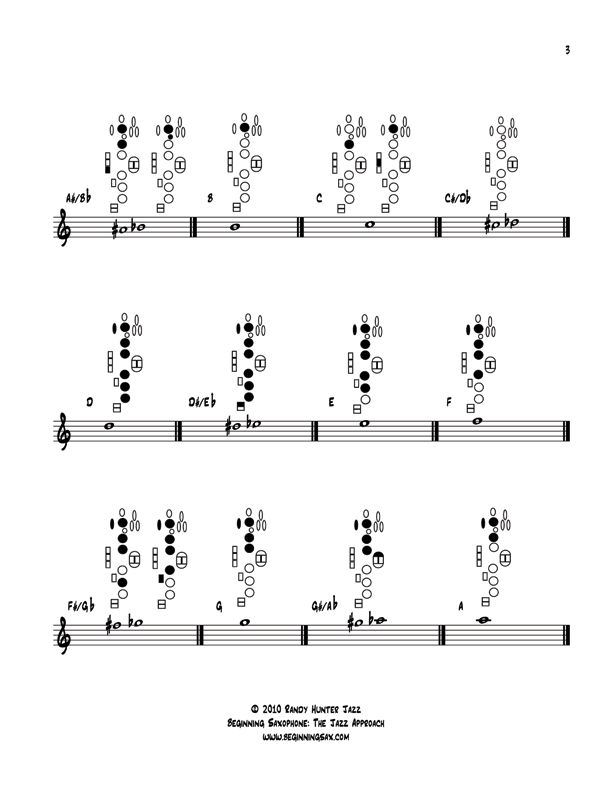 Best 25+ Alto saxophone fingering chart ideas on Pinterest Alto - flute fingering chart