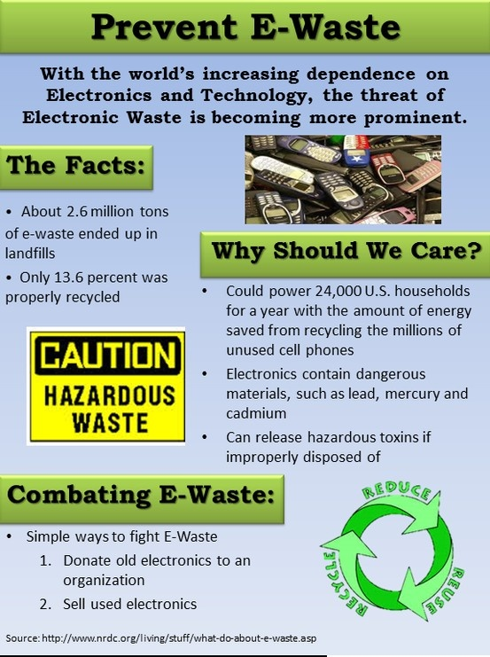 8 best images about e waste on pinterest keep calm how for Best out of waste environment