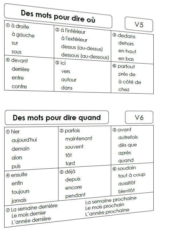 Vocabulaire CE1 - zoutils.ek.la