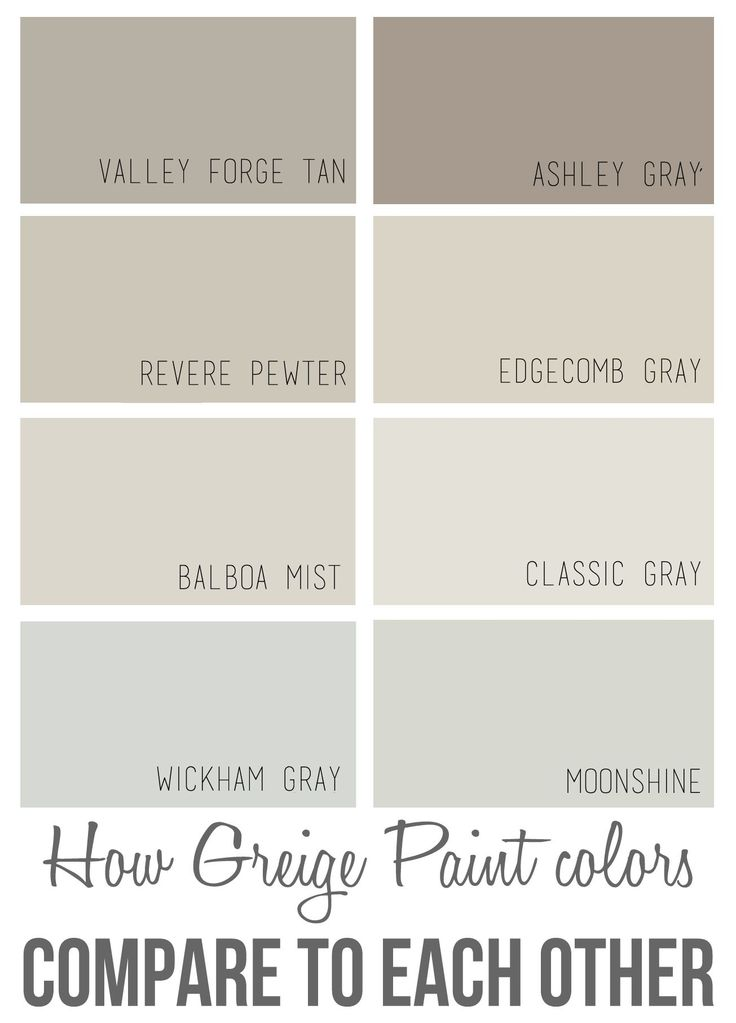 How Greige Paint Color Compare to Each Other | edgecomb gray