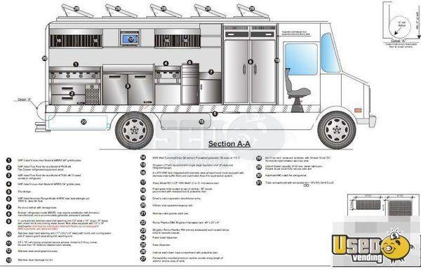 Good Food Truck Macon