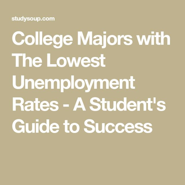 College Majors with The Lowest Unemployment Rates  #1 FACS, #3 Nursing, #4 Secondary Ed, #5 Early Childhood Ed,  #6 Nutrition Sciences, #7 Elementary Ed, #8 Agriculture, #9 Special Ed.....in other words, it's what we do in FACS!