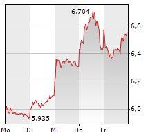 DAX-Wochenausblick: US-Arbeitsmarktbericht sorgt für neuen Schwung - DAX klettert wieder in Richtung Jahreshoch - Anleger setzen auf neue EZB-Geldspritzen - Fusionsphantasie beflügelt Deutsche Bank und Commerzbank - http://ift.tt/2c58wLW