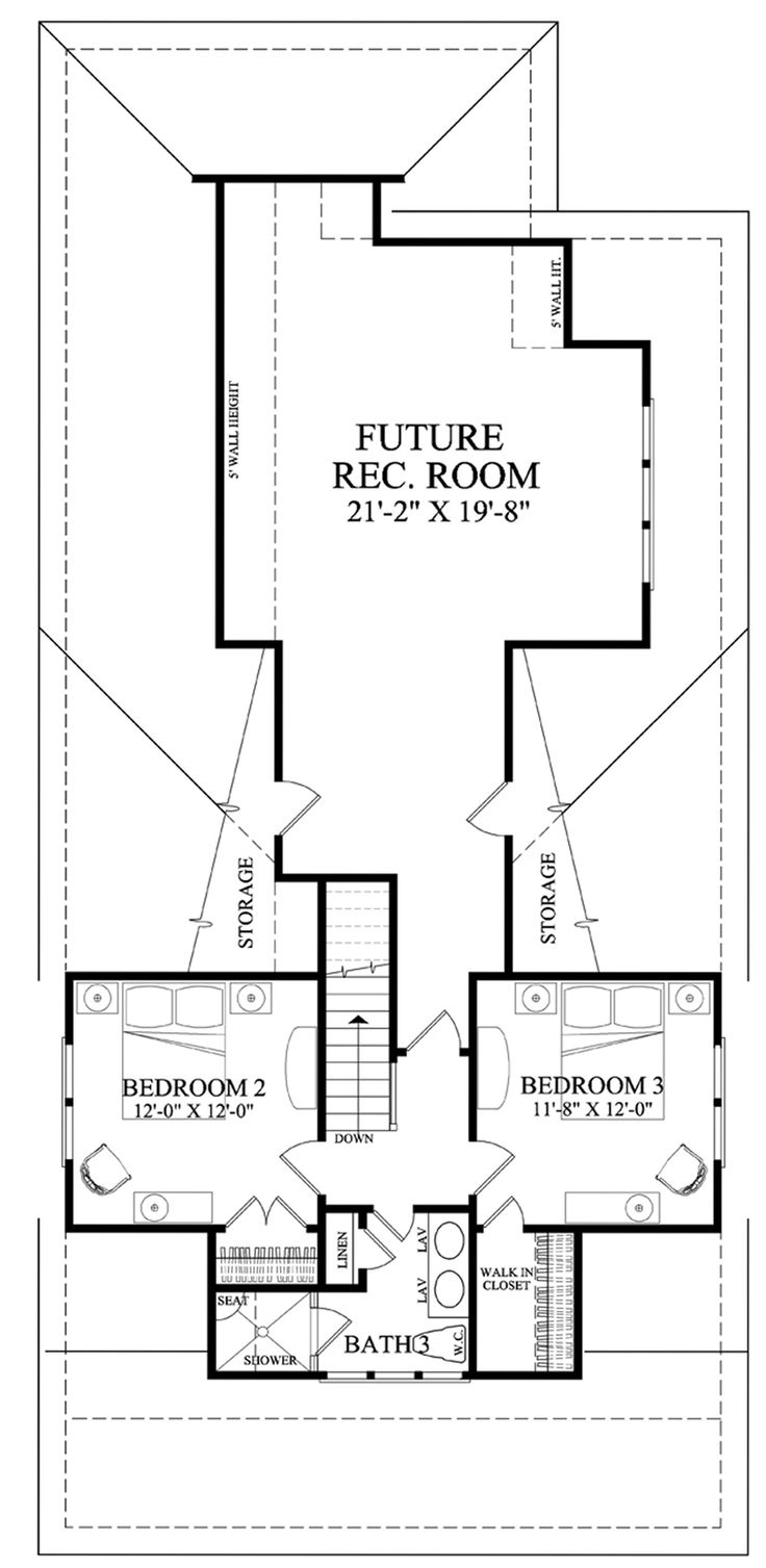 Arts And Crafts House Plans