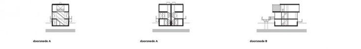 sections Floating Houses in IJburg / Architectenbureau Marlies Rohmer