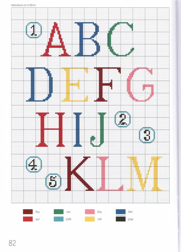 "Alphabets ""A"""