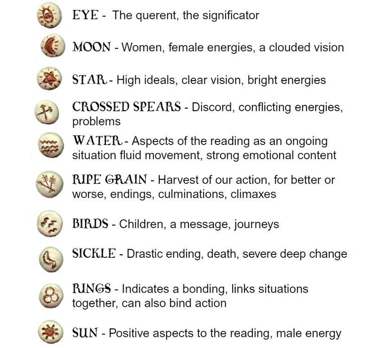 healing runes meanings
