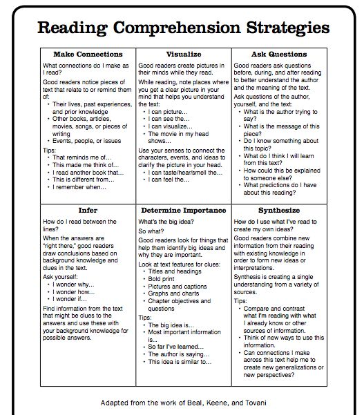 Printables Active Reading Strategies Worksheet 1000 ideas about reading strategies on pinterest guided close and anchor charts