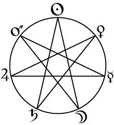 heptagram