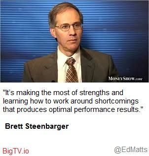 Maximise your strengths....