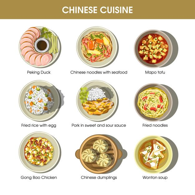 Chinese Cuisine Menu Chinese Cuisine Cuisine Food Sketch