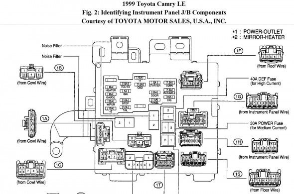 Toyota Camry Fuse Relay Box Toyota Camry Electrical Wiring Diagram Camry