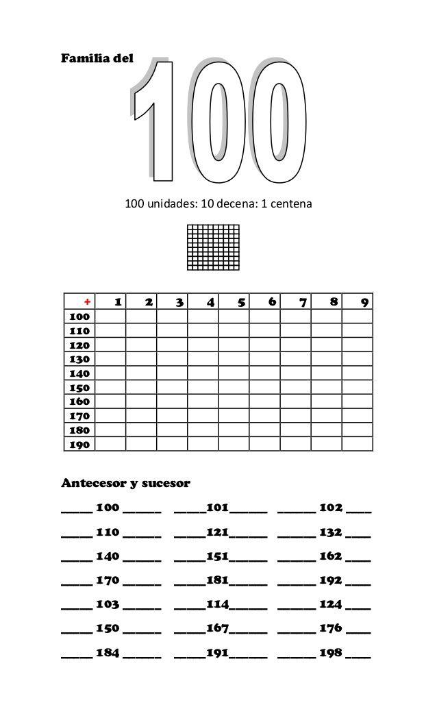 familia del 100 unidades  10 decena  1 centena   1 2 3 4 5