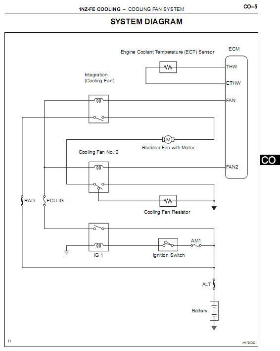 Wiring Diagram Efi Toyota Avanza  4 In 2020
